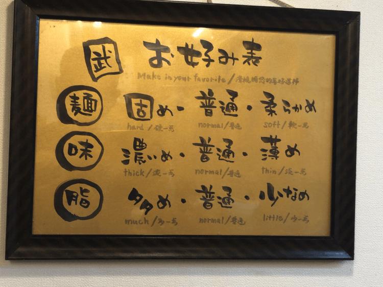 大井町 武術家の「お好み表」